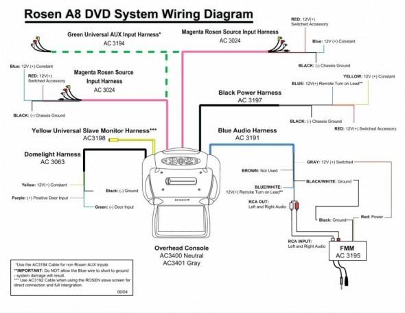 [DIAGRAM_5UK]  YN_7730] Kenwood Model Kdc X759 Wiring Diagram Wiring Diagram | Kenwood Model Kdc X595 Speaker Wiring Diagram |  | Comin Opein Mohammedshrine Librar Wiring 101