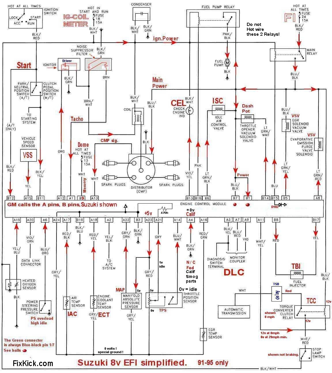 OK_7494] 1995 Suzuki Sidekick Engine Wiring Diagram Further Suzuki Sidekick Schematic  WiringIttab Oxyt Bocep Vira Phae Mohammedshrine Librar Wiring 101