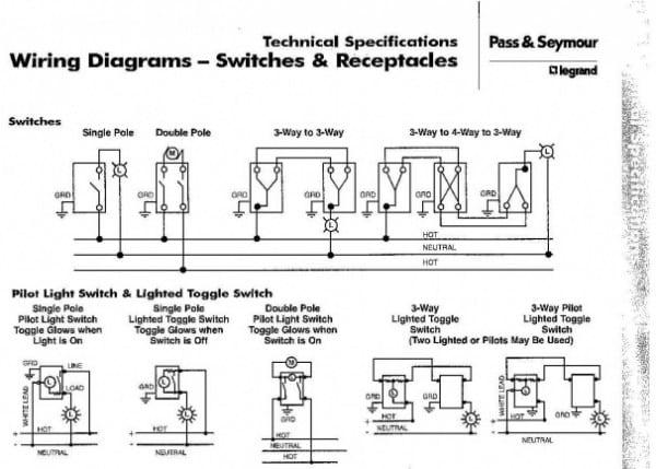 pass seymour 4 way switch wiring diagram  kenwood car radio