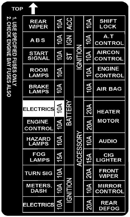 Astonishing Rb26 Engine Vacuum Hoses Diagram Gtr Register Nissan Skyline And Wiring Cloud Histehirlexornumapkesianilluminateatxorg