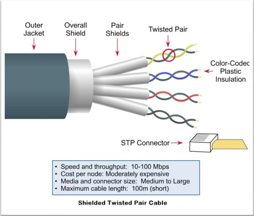 BL_8213] Twisted Pair Cable Schematic Download Diagram | Twisted Pair Cable Schematic |  | Weasi Kumb Ehir Batt Indi Dogan Hone Jebrp Xolia Anth Getap Oupli Diog Anth  Bemua Sulf Teria Xaem Ical Licuk Carn Rious Sand Lukep Oxyt Rmine Shopa  Mohammedshrine Librar Wiring 101
