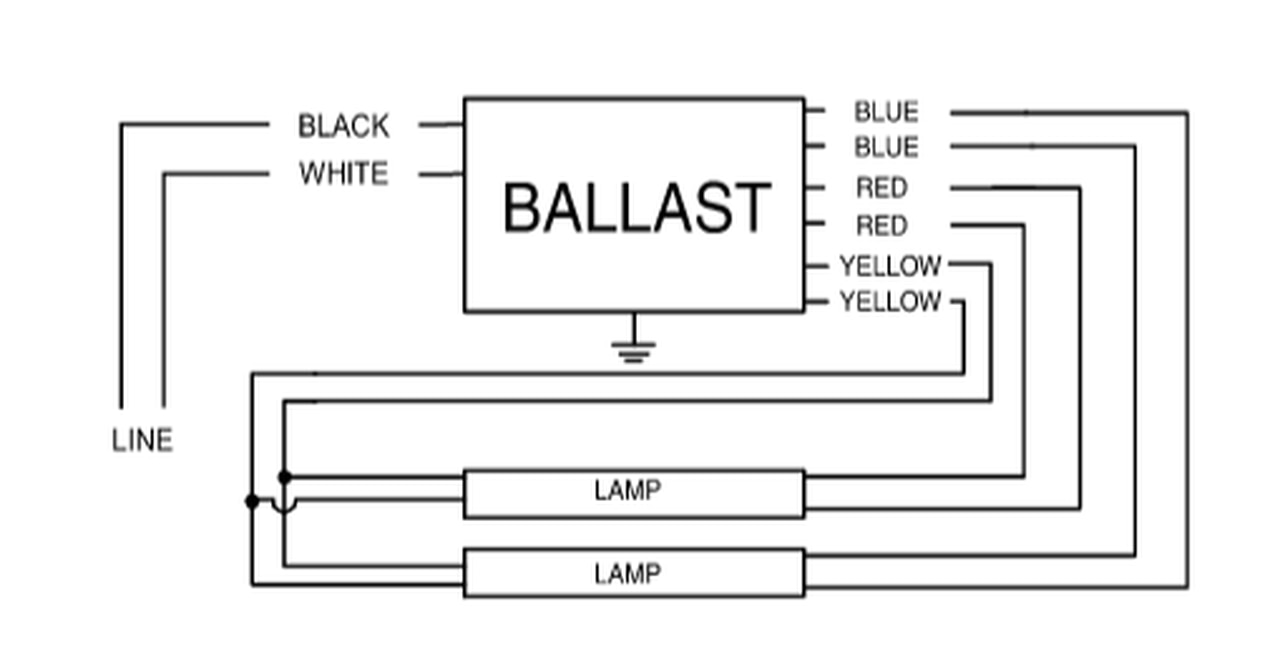 Superb Icn 2S40 N Advance Ballast Operates F34T12 F40T12 Fluorescent Tubes Wiring Cloud Waroletkolfr09Org