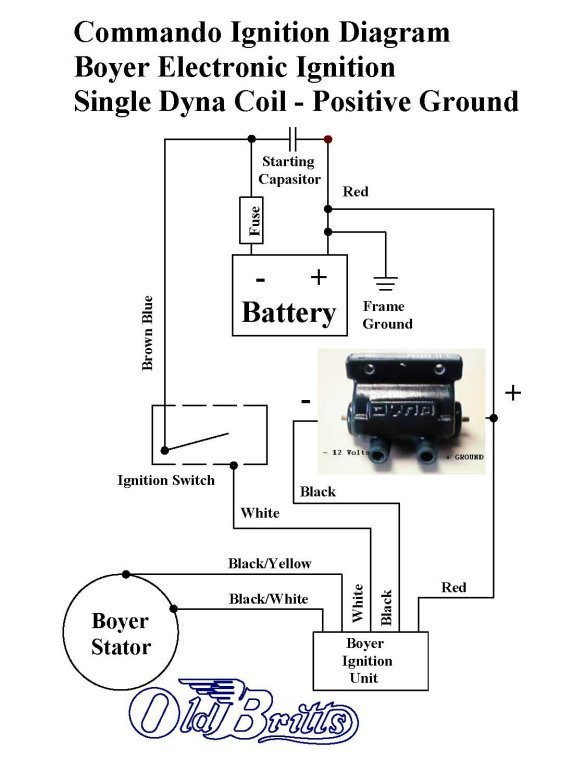 On 5830 Wiring Diagram Dyna S Ignition Wiring Diagram Honda Wiring Diagram Wiring Diagram