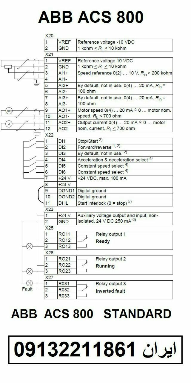 Abb Vfd Wiring Diagram from static-cdn.imageservice.cloud