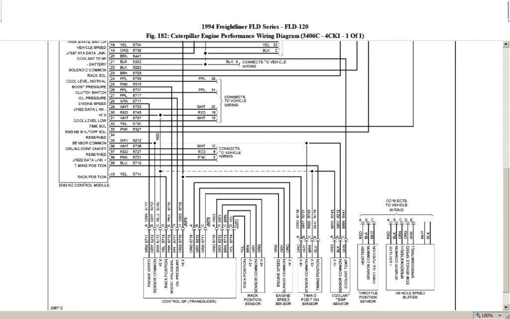 c15 cat ecm pin wiring diagram free download 2005 c15 ecm wire diagram wiring diagrams  2005 c15 ecm wire diagram wiring diagrams