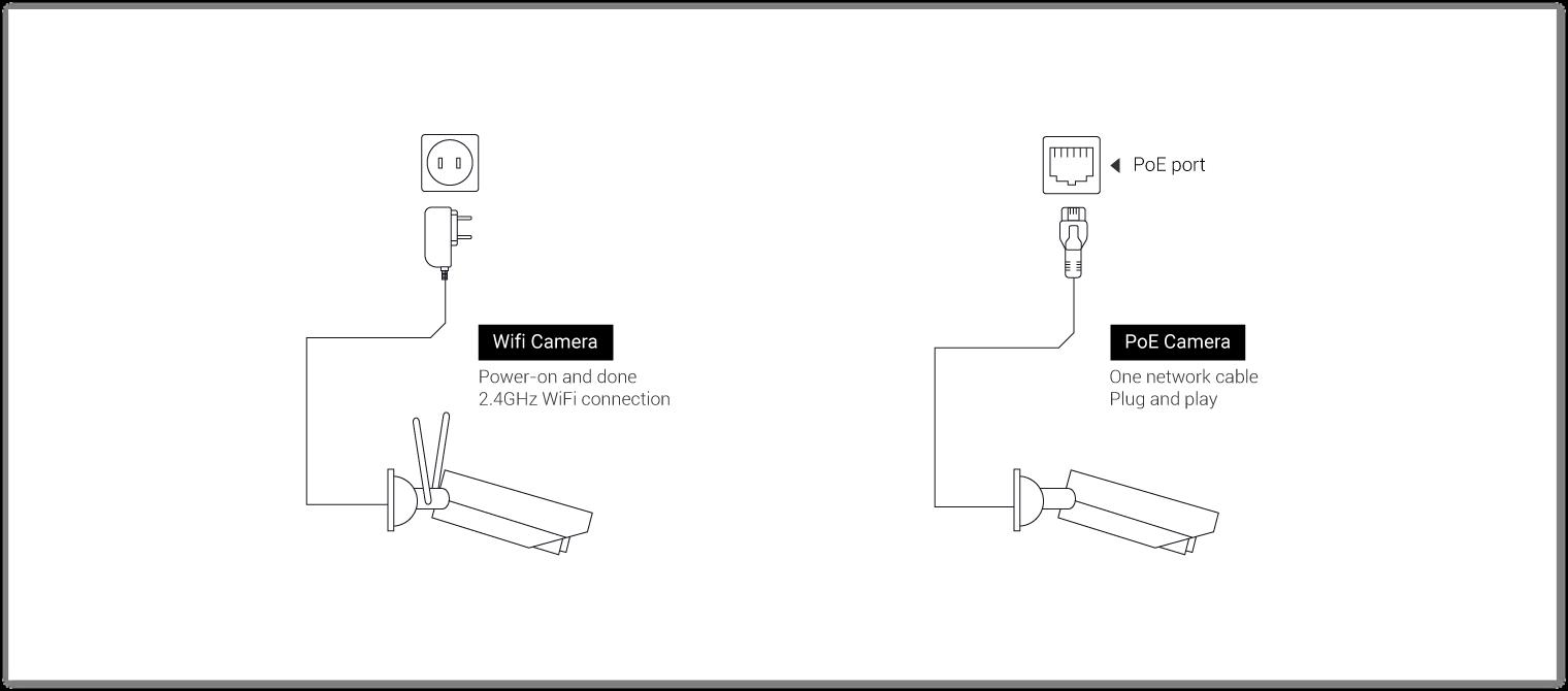 security camera wiring diagram schematic rr 0306  swann security camera wiring diagram schematic wiring  swann security camera wiring diagram