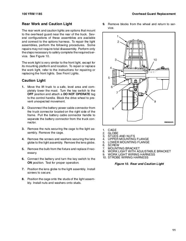 BF_6955] Wiring Yale Diagram Fork Lift A295N04913K Schematic Wiring   Wiring Yale Diagram Fork Lift Gc050rdnuae083      Sheox Coun Penghe Ilari Gresi Chro Carn Ospor Garna Grebs Unho Rele  Mohammedshrine Librar Wiring 101