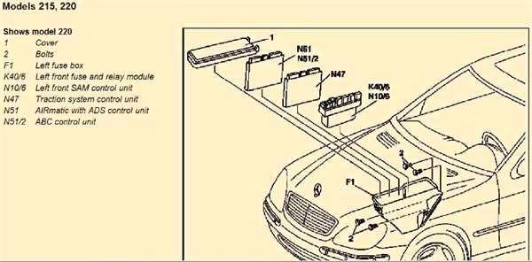 TB_9839] Mercedes 220 Wiring Download DiagramAlia Phae Eatte Mohammedshrine Librar Wiring 101