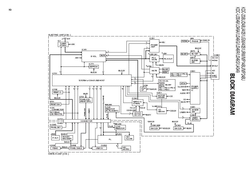 wiring diagram kenwood kdc 208u  1998 sunfire engine