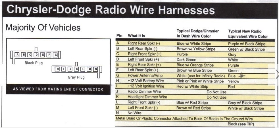 2009 dodge ram 1500 stereo wiring diagram yy 9280  2009 dodge ram 1500 radio wiring diagram wiring diagram  radio wiring diagram wiring diagram