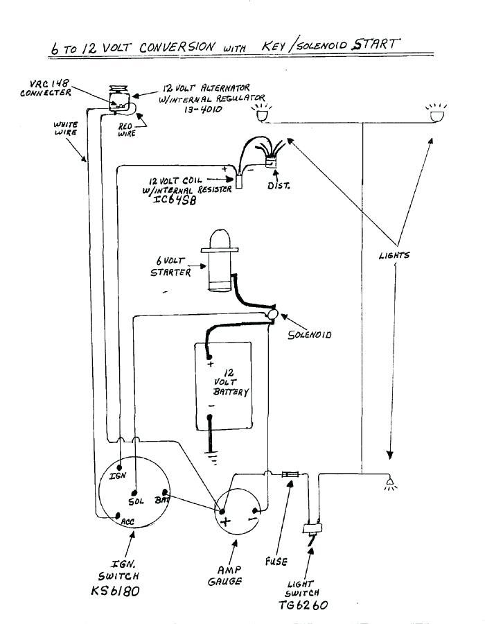 Clark Starter Solenoid Wiring Diagram - Fusebox and Wiring Diagram  series-wood - series-wood.modenanuoto.it | Hyster Forklift Wiring Schematics 1990 |  | modenanuoto.it