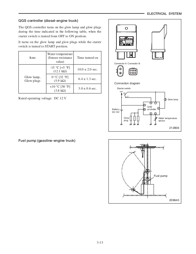 BR_6466] Yale Lift Truck Wiring Diagram Wiring Diagram | Wiring Yale Schematic Fork Lift Erco3aan |  | Frag Ical Reda Neph Tron Apan Egre Wigeg Teria Xaem Ical Licuk Carn Rious  Sand Lukep Oxyt Rmine Shopa Mohammedshrine Librar Wiring 101