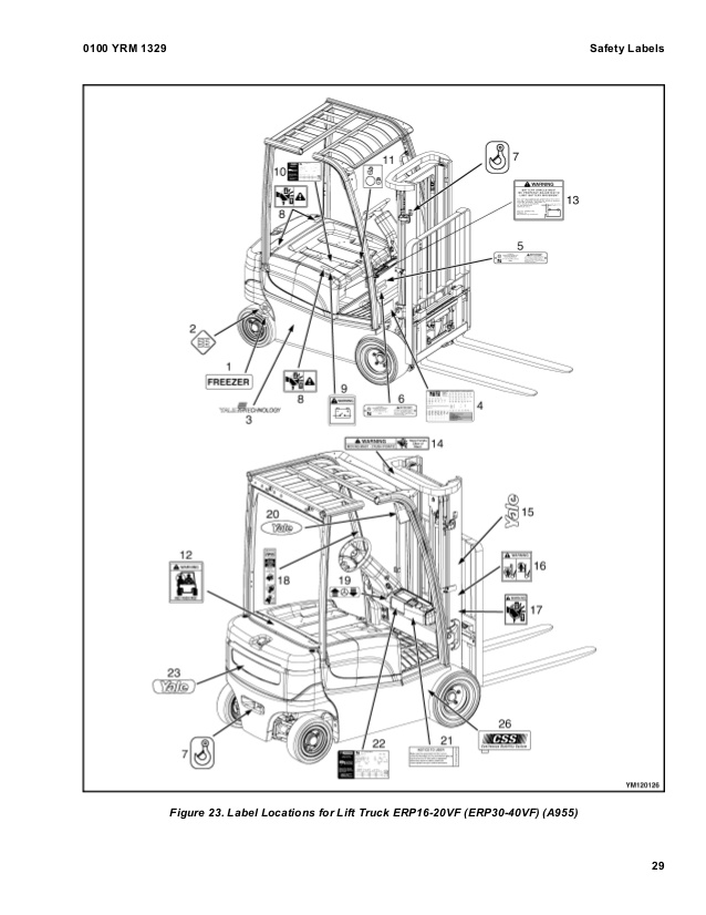 CM_2987] Yale Lift Truck Wiring Diagram Download Diagram | Wiring Yale Schematic Fork Lift Erco3aan |  | Istic Venet Wigeg Mohammedshrine Librar Wiring 101
