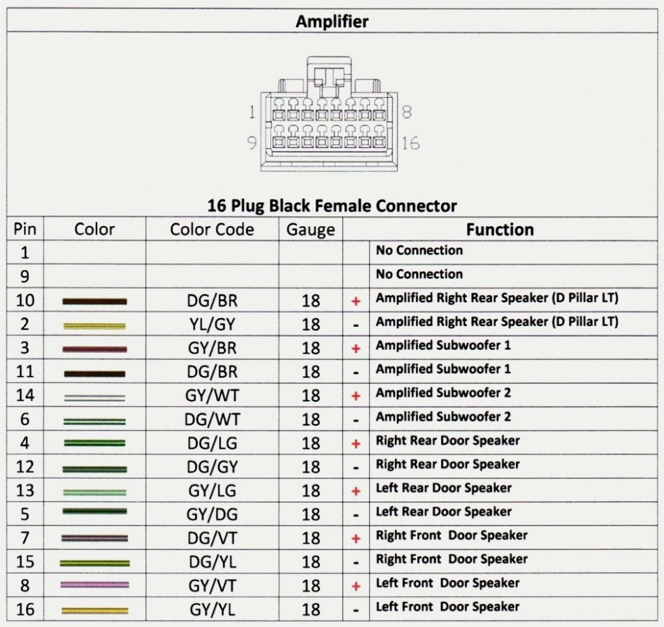 2008 Chrysler Sebring Radio Wiring Diagram
