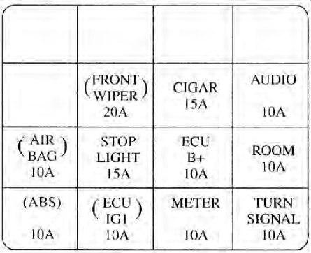 fuse box 2001 kia sephia - volvo wiring schematics - wiring-wiring .ikikik.jeanjaures37.fr  wiring diagram resource