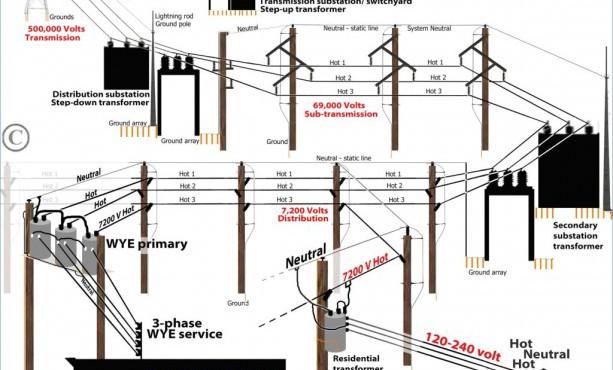 nm7628 hevi duty transformer wiring diagram download diagram