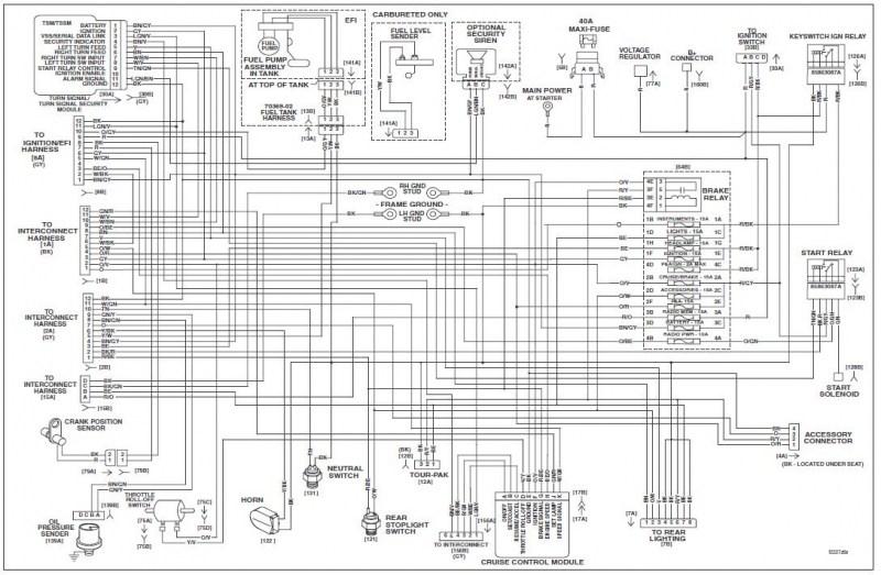 Polaris Ranger 700 Hall Effect Wiring Diagram Wiring Diagrams Source
