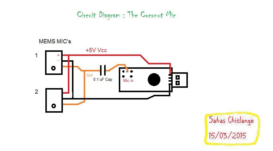 Hide A Mic Wire Diagram - seniorsclub.it schematic-favor - schematic -favor.seniorsclub.itschematic-favor.seniorsclub.it