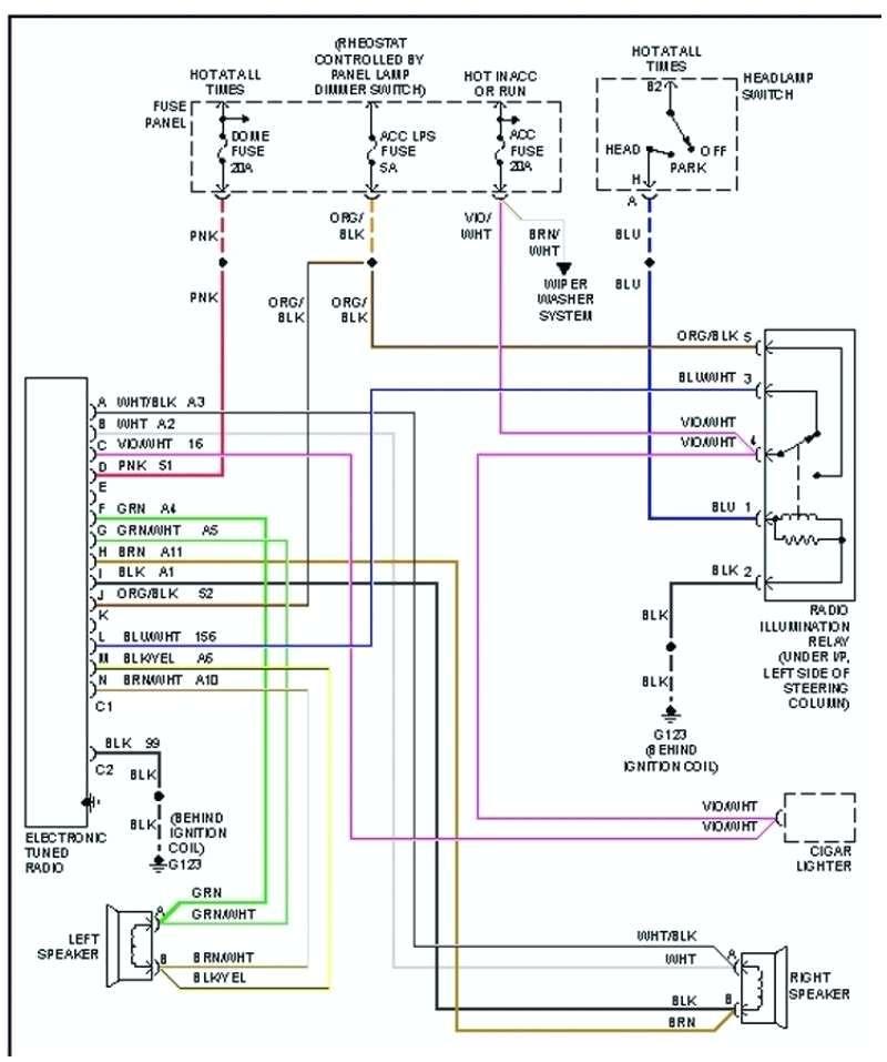 Hydra Sport Wiring Diagram - 1997 Integra Ignition Switch Wiring Diagram -  cts-lsa.2014ok.jeanjaures37.fr | Hydra Sport Wiring Diagram |  | Wiring Diagram Resource