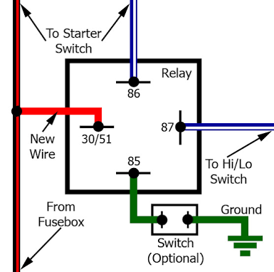 Wiring Diagram For Headlight Relay from static-cdn.imageservice.cloud