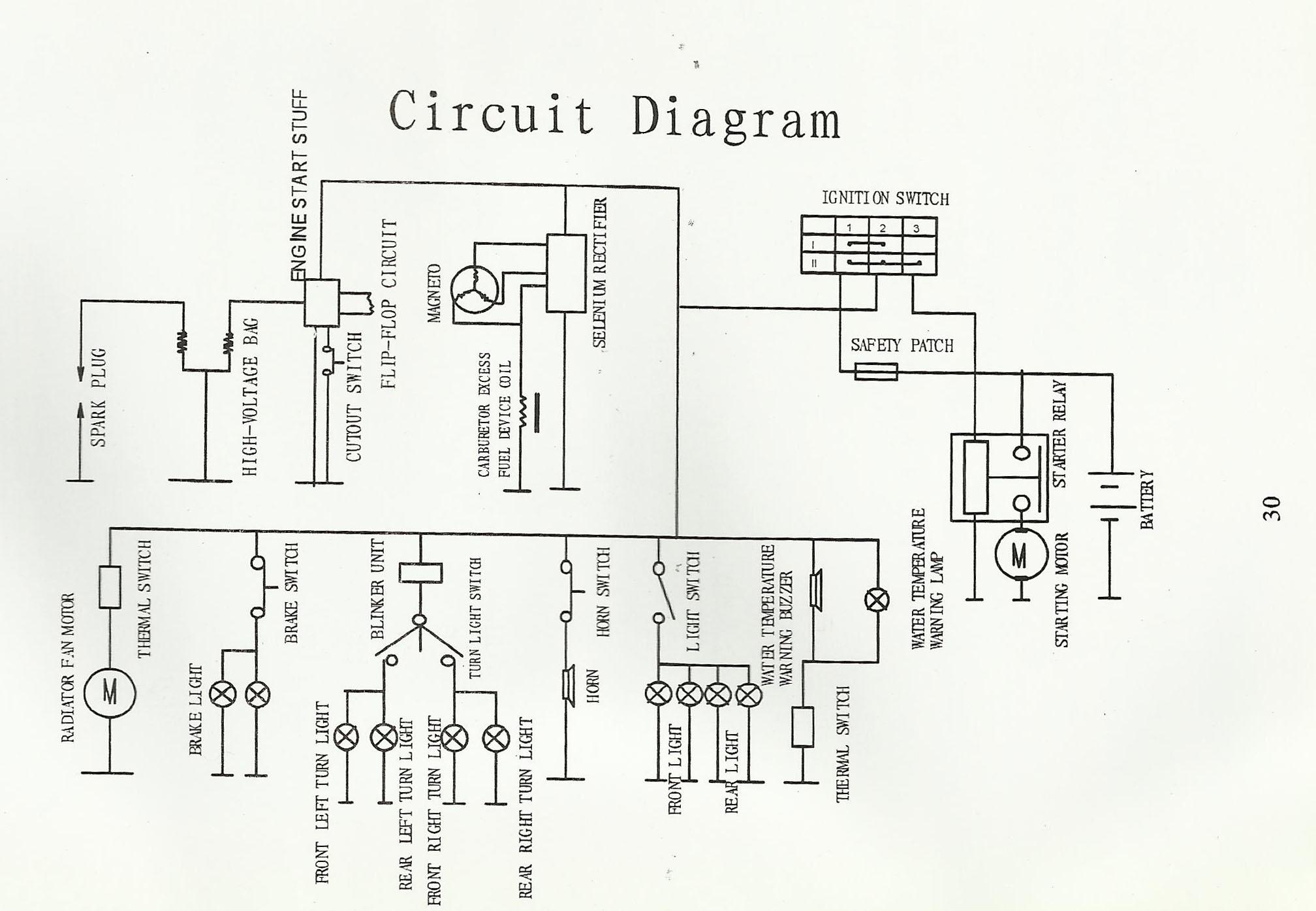 Gio Atv Wiring Diagram - 2015 Gmc Savana Wiring Diagram -  code-03.honda-accordd.waystar.fr [ 1395 x 2016 Pixel ]