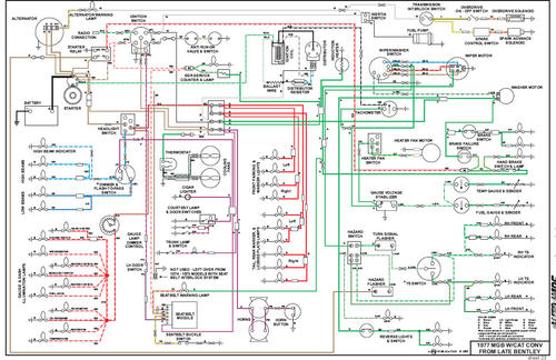 Cool 1974 Triumph Tr6 Wiring Diagram Wiring Diagram Wiring Cloud Rometaidewilluminateatxorg
