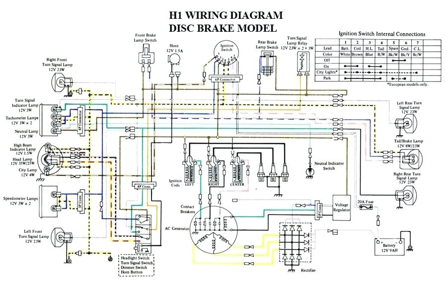 1995 Vulcan 500 Ignition Wiring Wiring Diagram Chip Authority Chip Authority Lechicchedimammavale It