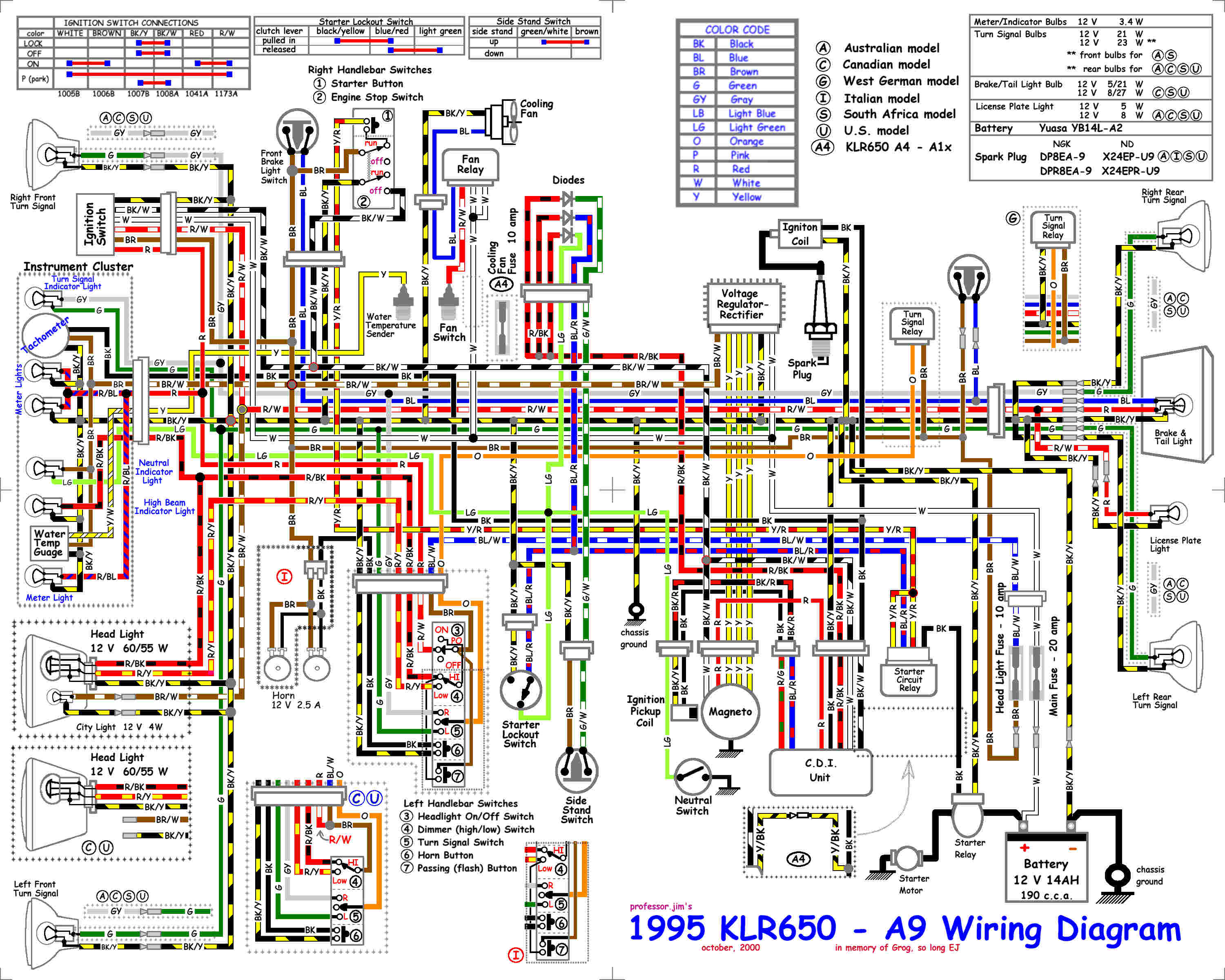 Remarkable Wiring Diagram For 2008 Prowler 650 Arctic Cat Wiring Library Wiring Cloud Grayisramohammedshrineorg