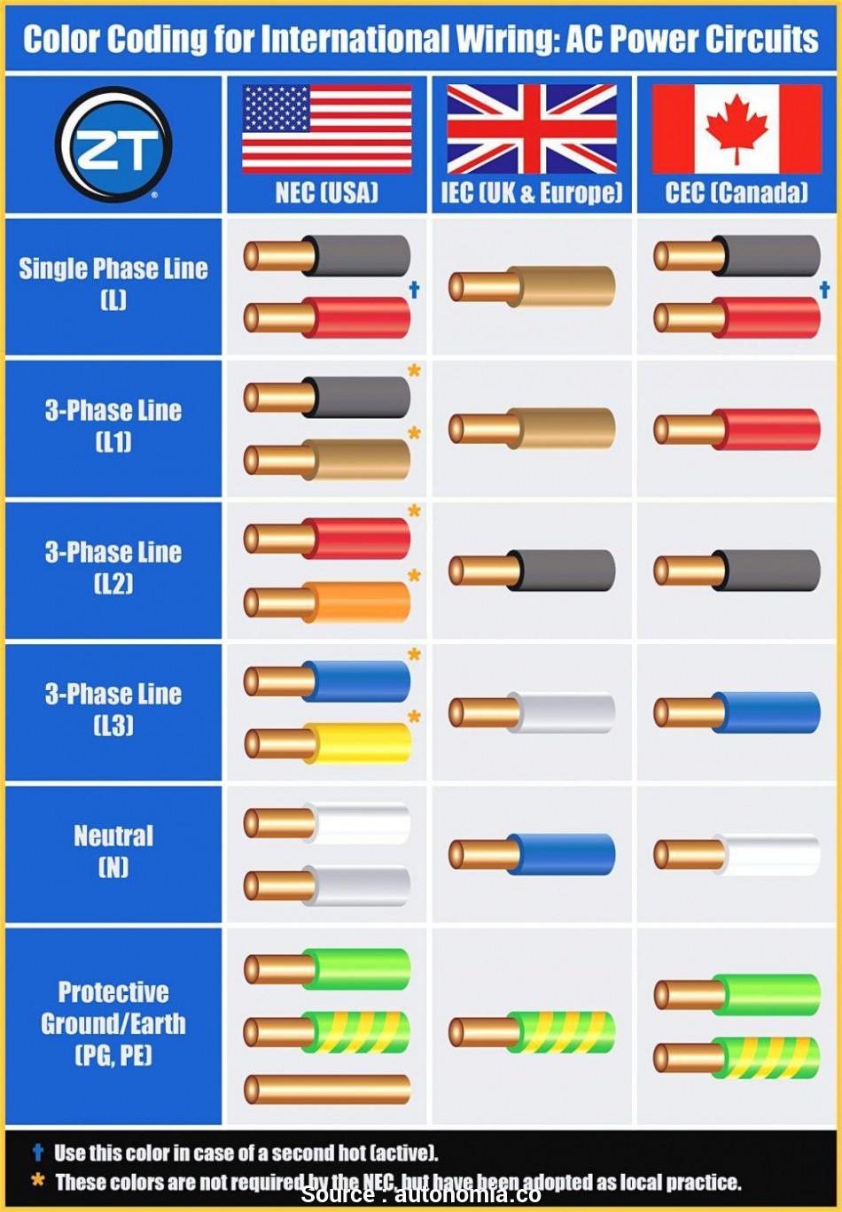 ac wiring color code ac wiring color code wiring diagram data  ac wiring color code wiring diagram data