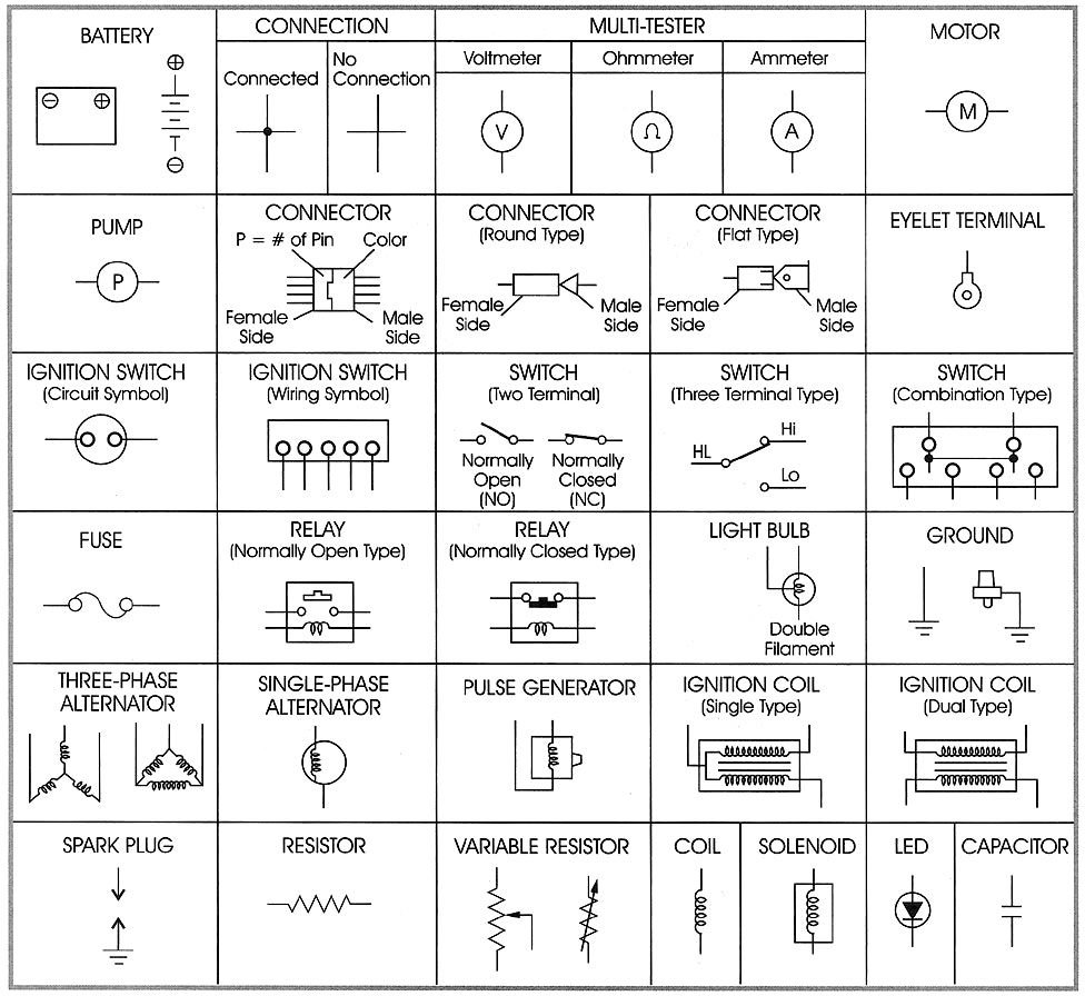 Aircraft Wiring Schematic Symbols - 1990 Mustang 5 0 Wiring Diagram for Wiring  Diagram Schematics | Twisted Wire Symbol Schematic |  | Wiring Diagram Schematics