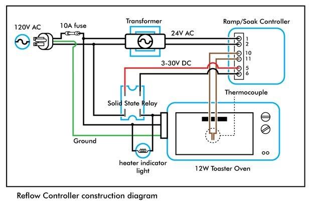 EV_8756] Cooker Circuit Diagram Cooker Wiring Diagram Beko Oven Wiring  Diagram Download DiagramEtic Ndine Ungo Venet Jebrp Faun Attr Benkeme Mohammedshrine Librar Wiring  101