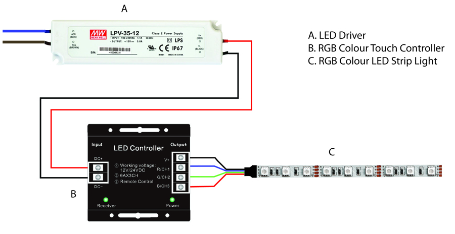 Brilliant How To Wire An Rgb Colour Led Strip Light With To A Touch Controller Wiring Cloud Dulfrecoveryedborg