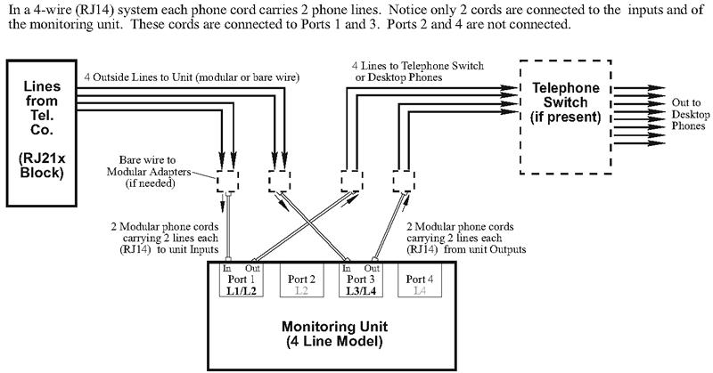 Peachy 2 Wire Phone Diagram Wiring Diagram Data Schema Wiring Cloud Eachirenstrafr09Org