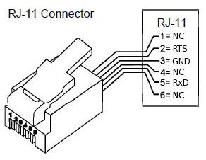 Surprising Usb Rj11 Wiring Diagram Basic Electronics Wiring Diagram Wiring Cloud Eachirenstrafr09Org