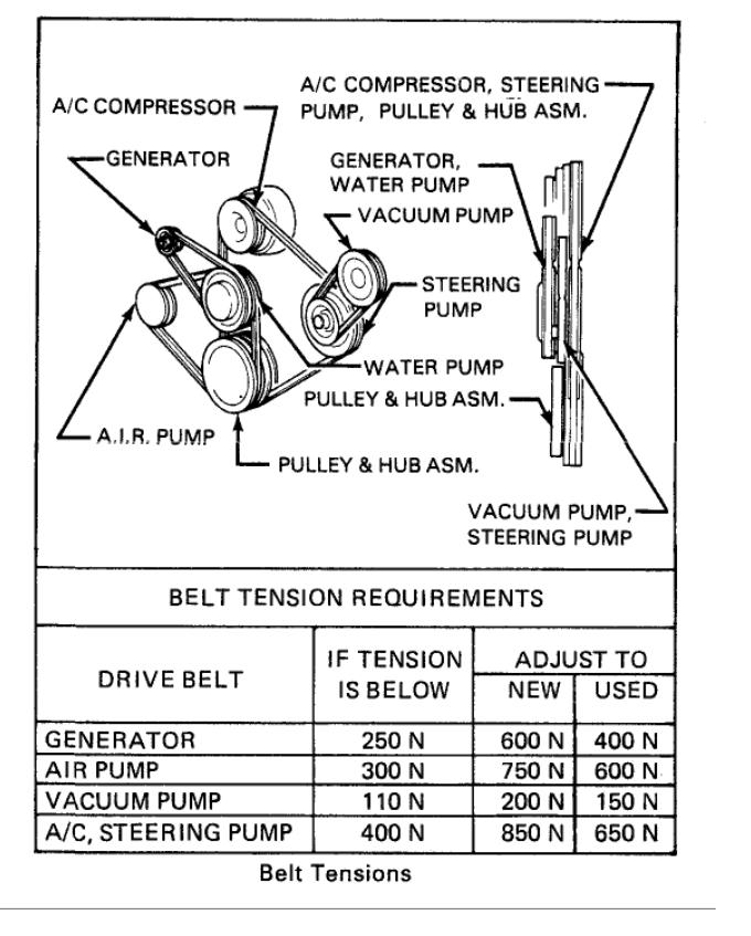 Tn 2113 Cadillac Eldorado Engine Diagram Download Diagram