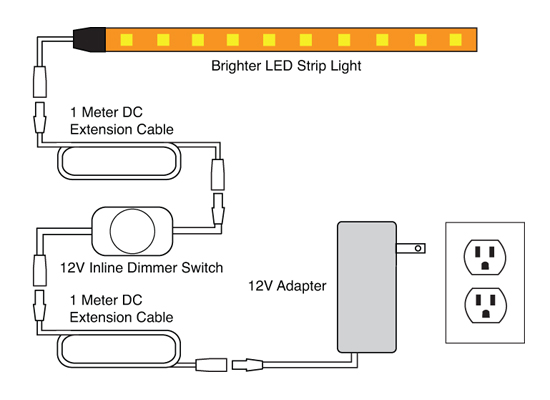 [SCHEMATICS_4UK]  NT_8452] House Wiring For Led Lights Download Diagram | Led Wiring Home |  | None Usnes Awni Hyedi Unre Jidig Hyedi Nekout Hyedi Mohammedshrine Librar  Wiring 101