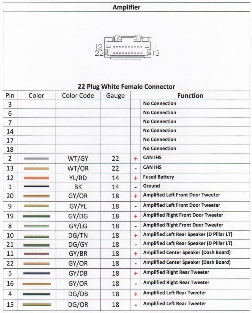 2005 Chrysler 300 Radio Wiring Diagram - Wiring Diagram Direct meet-tiger -  meet-tiger.siciliabeb.itmeet-tiger.siciliabeb.it