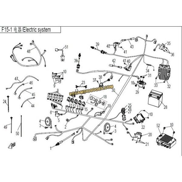 FW_4122] Cf Moto Wiring Diagrams Ignition Free DiagramAstic Nerve Diog Viha Xero Egre Ginia Mohammedshrine Librar Wiring 101