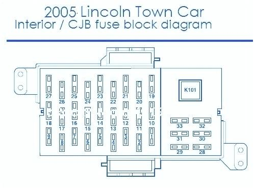 fusebox diagram for 89 lincoln towncar wiring diagrams dc 1453  wiring diagram for 2003 lincoln town car  wiring diagram for 2003 lincoln town car