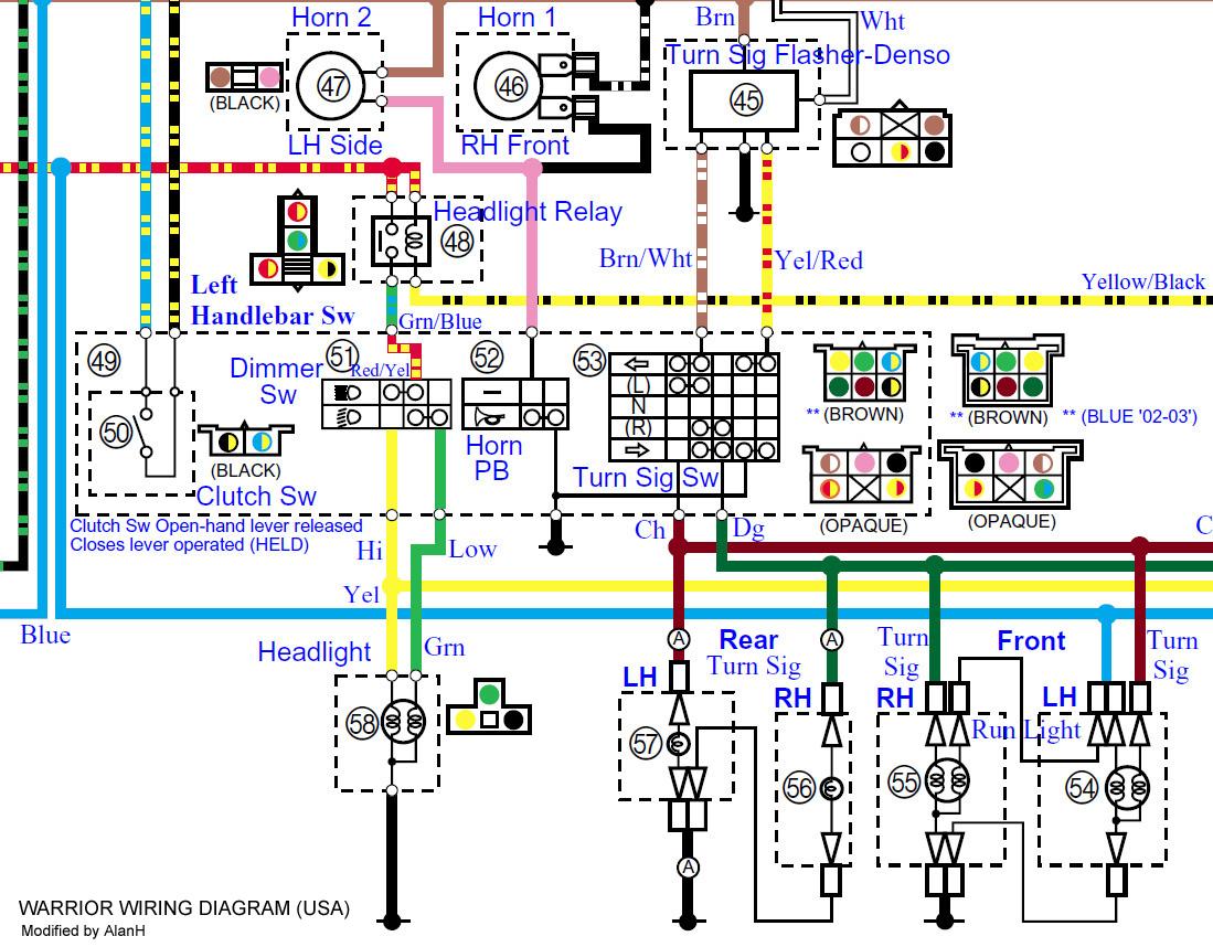 yz_0265] yamaha road star fuel pump diagram on 99 yamaha warrior wiring  diagram wiring diagram  nuvit hapolo eachi expe caba vira birdem inama mohammedshrine librar wiring  101