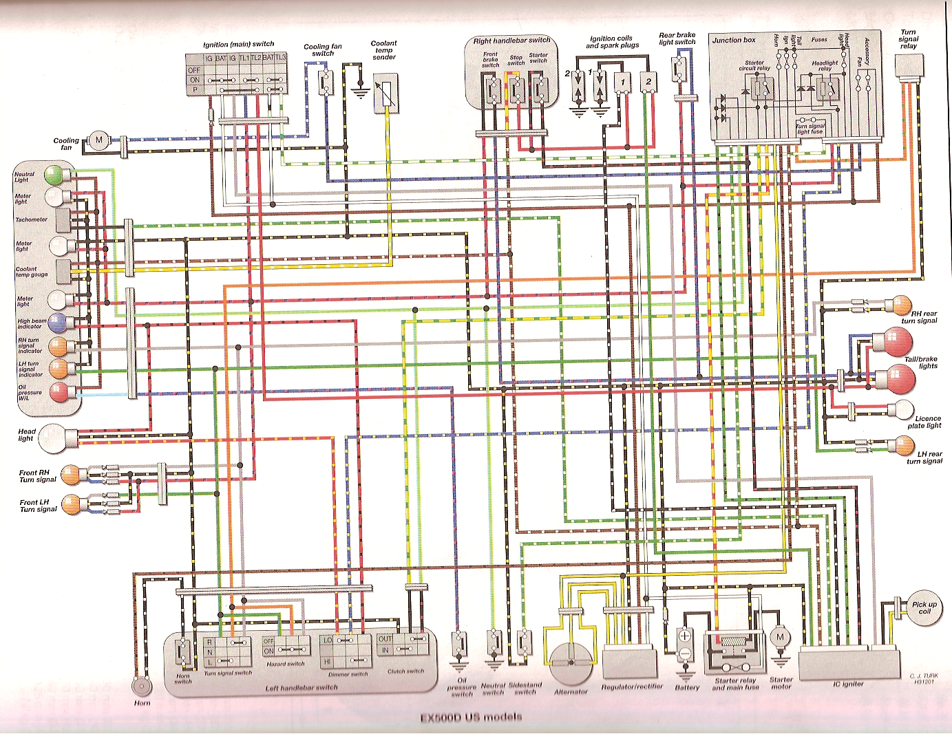 Super Wiring Diagram 2001 Kawasaki Zx 12R Wiring Library Wiring Cloud Overrenstrafr09Org