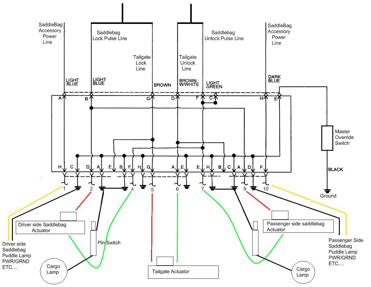 GS_5998] Wiring Diagram 2007 Chevy Avalanche Tailgate Free Diagram