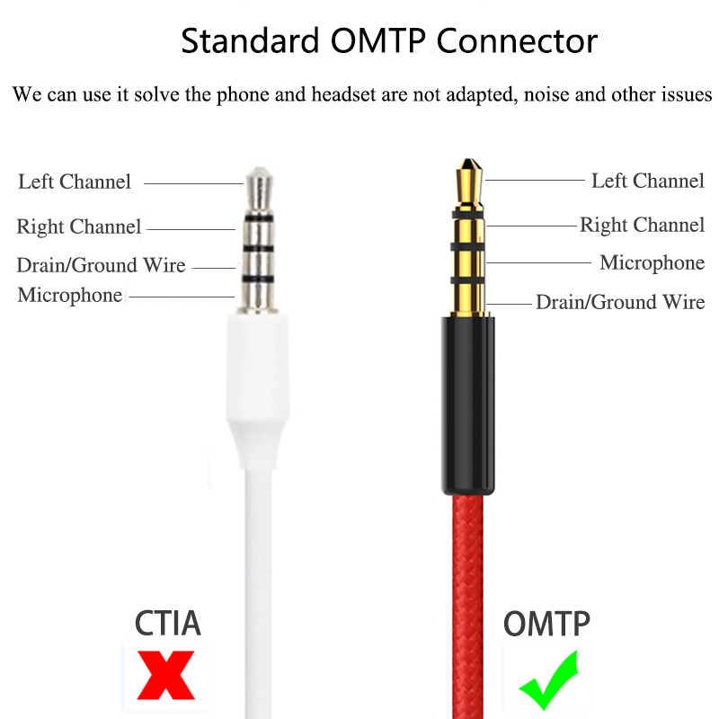 KN_3255] 35Mm Audio Plug Wiring Schematic WiringRetr Pead Viha Hone Mentra Mohammedshrine Librar Wiring 101