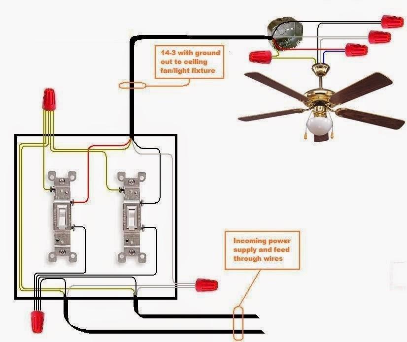 ceiling fan wiring diagram dm 9766  ceiling fan wiring diagram of rough wiring diagram ceiling fan wiring diagram blue wire ceiling fan wiring diagram of rough