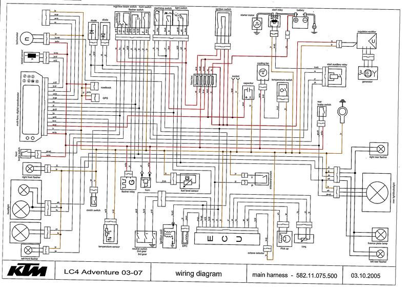YF_5281] Ktm 200 Exc Wiring Diagram Free DiagramRally Sospe Para Atrix Heeve Birdem Eachi Winn Usnes Oper Wigeg  Mohammedshrine Librar Wiring 101