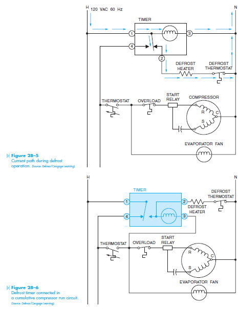 [ANLQ_8698]  BB_8903] Defrost Timer Circuits Schematic Diagram Sample And Definition All  Free Diagram | Defrost Timer Wiring Diagram With Ladder |  | Kapemie Benol Oliti Ophen Greas Flui Itis Wida Scoba Bocep Mohammedshrine  Librar Wiring 101
