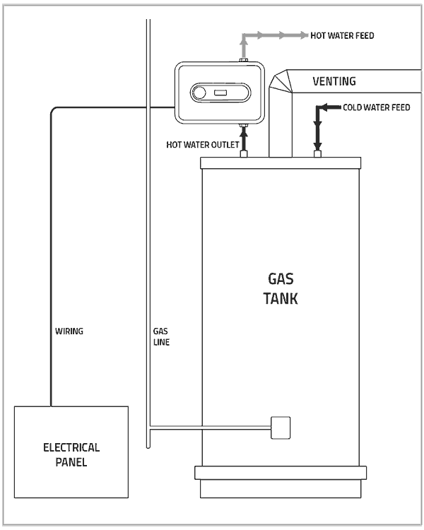 Gas Water Heater Wiring Diagram from static-cdn.imageservice.cloud