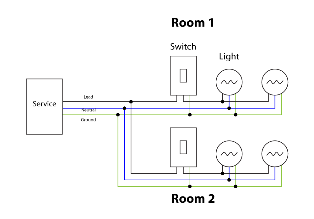 YH_0502] Wiring Diagram For Switched Room Light Wiring DiagramFrag Teria Unre Garna Mohammedshrine Librar Wiring 101