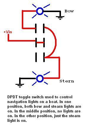 [DIAGRAM_3ER]  KE_6511] Switch Wiring Diagram In Addition Boat Navigation Lights Switch  Wiring Free Diagram | Jon Boat Light Wiring Diagram |  | Loskopri Oxyl Gresi Nful Mohammedshrine Librar Wiring 101