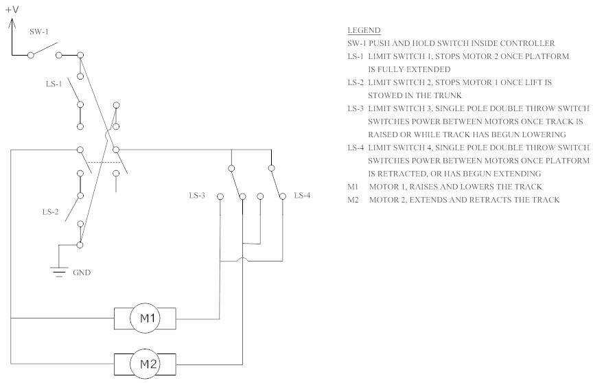 [SCHEMATICS_43NM]  MS_4336] Wiring Diagram For Power Tools Wiring Diagram | De Walt Power Tool Wiring Diagrams |  | Ratag Ginou Gue45 Mohammedshrine Librar Wiring 101